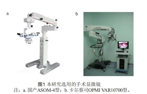 手术显微镜|外科显微镜|耳鼻喉科手术显微镜|眼科手术显微镜|口腔手术显微镜